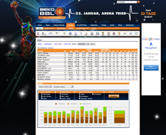 Beko BBL Analyzer Integration